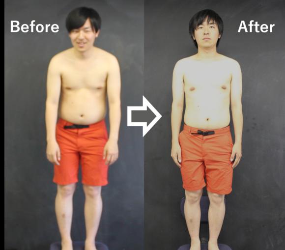 写真:体幹トレーニング効果 ビフォーアフター